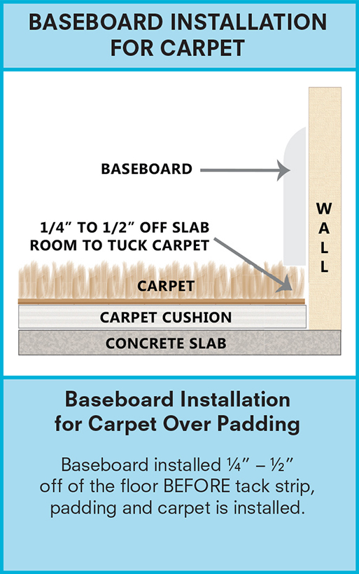 Baseboard installation for carpet